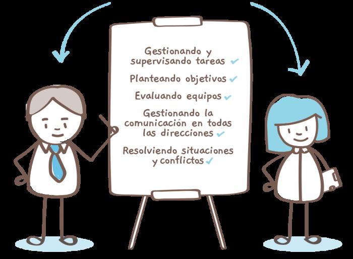 mandos-intermedios-ilustracion